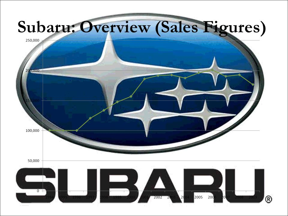 Subaru: Overview (Sales Figures)