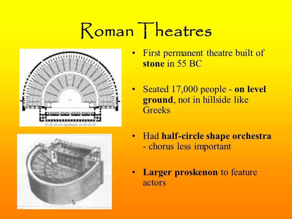 Roman Theatres First permanent theatre built of stone in 55 BC