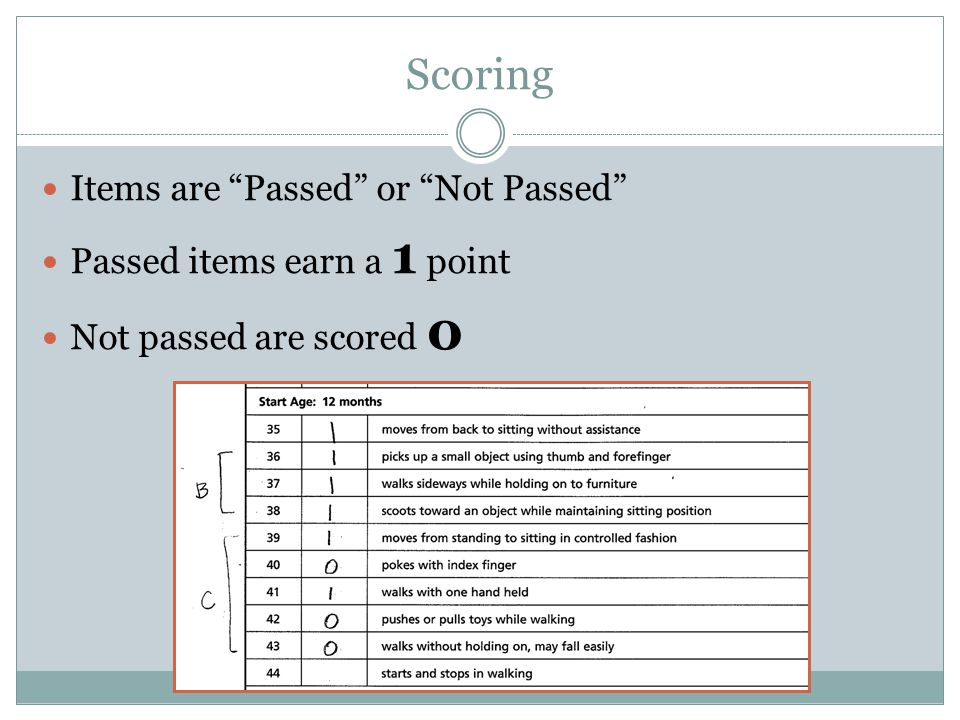 Scoring Items are Passed or Not Passed Passed items earn a 1 point