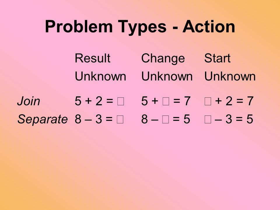 Problem Types - Action Result Change Start Unknown Unknown Unknown