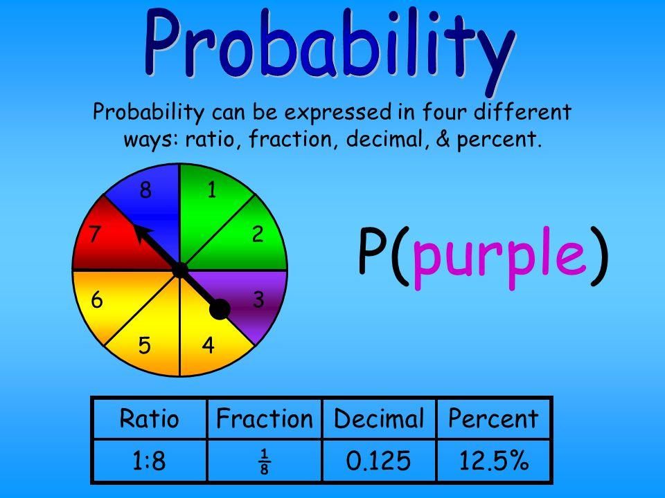 P(purple) Probability Ratio Fraction Decimal Percent 1:8 ⅛ 0.125 12.5%
