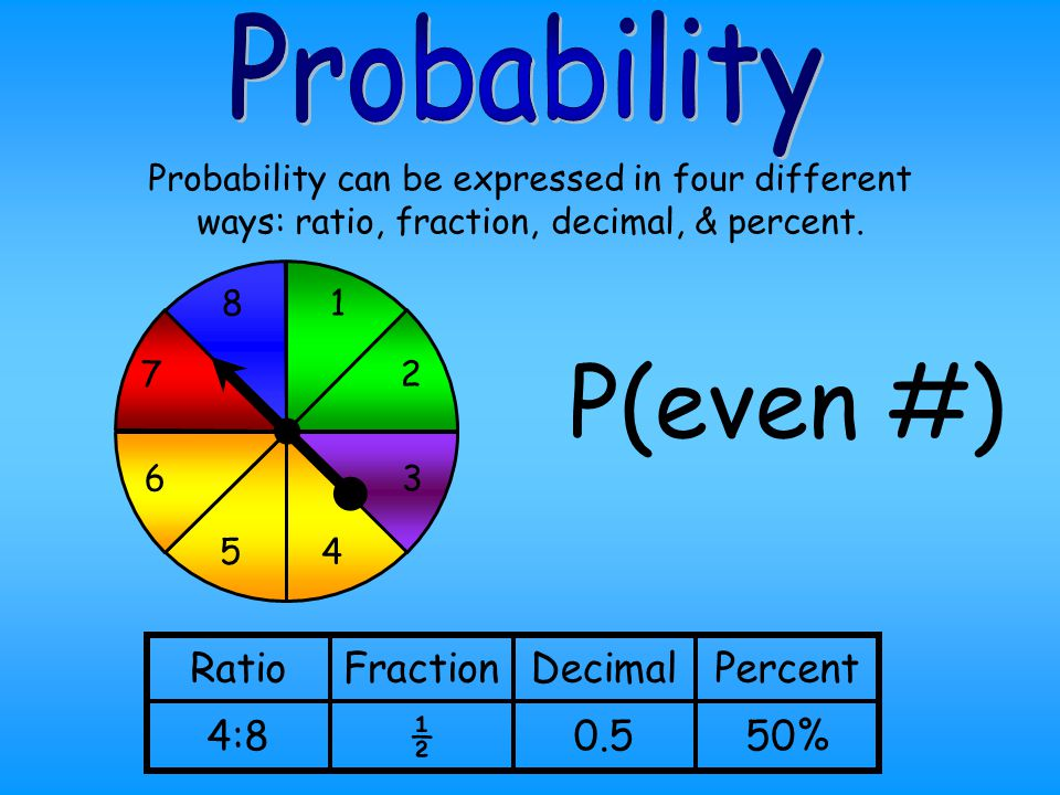 P(even #) Probability Ratio Fraction Decimal Percent 4:8 ½ 0.5 50%