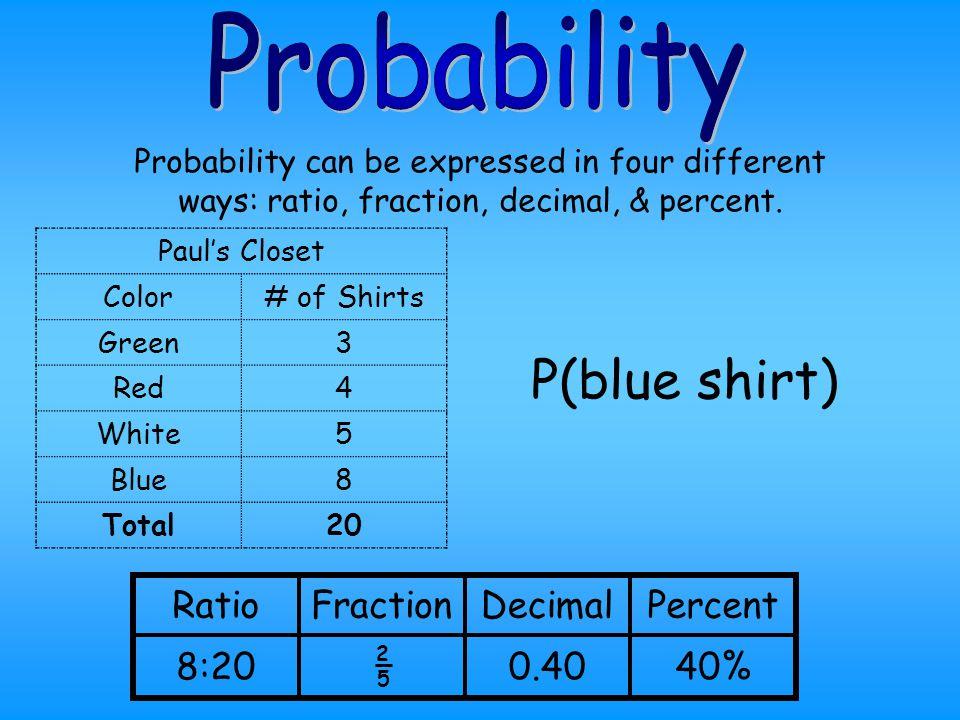 P(blue shirt) Probability Ratio Fraction Decimal Percent 8:20 0.40 40%