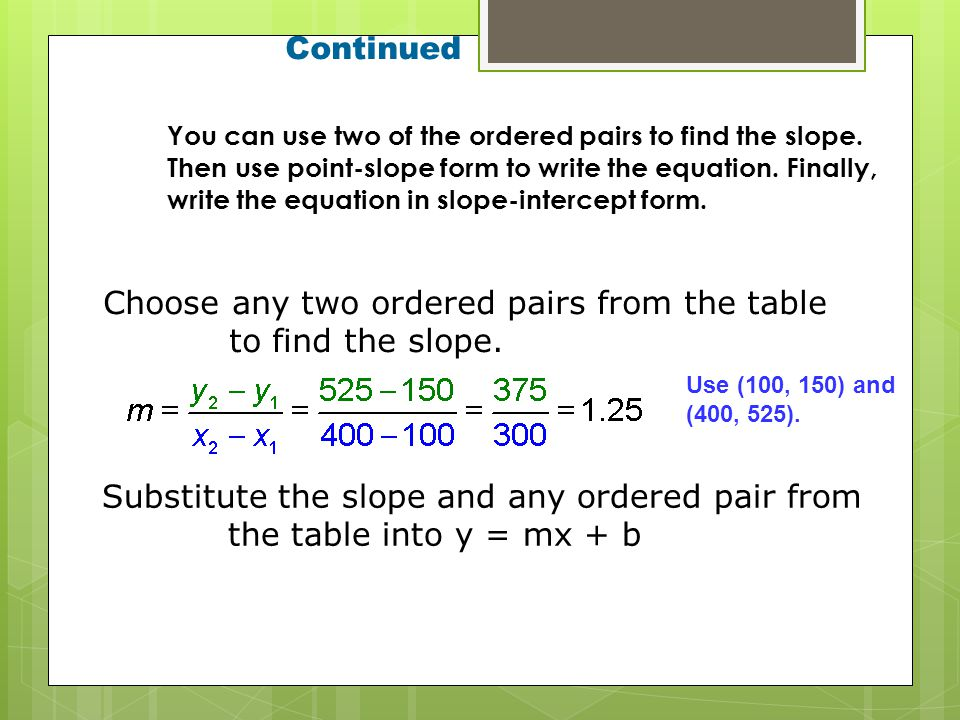 Choose any two ordered pairs from the table to find the slope.
