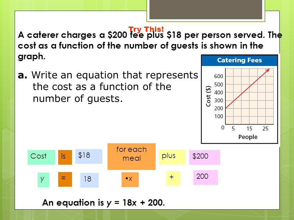 Try This! A caterer charges a $200 fee plus $18 per person served. The cost as a function of the number of guests is shown in the graph.