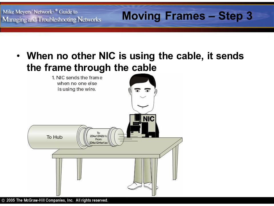 Moving Frames – Step 3 When no other NIC is using the cable, it sends the frame through the cable