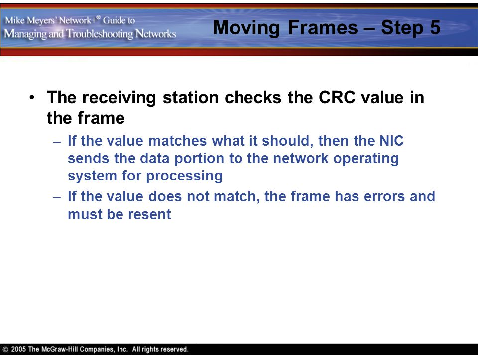 Moving Frames – Step 5 The receiving station checks the CRC value in the frame.