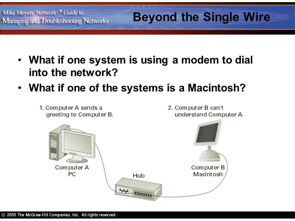 Beyond the Single Wire What if one system is using a modem to dial into the network.