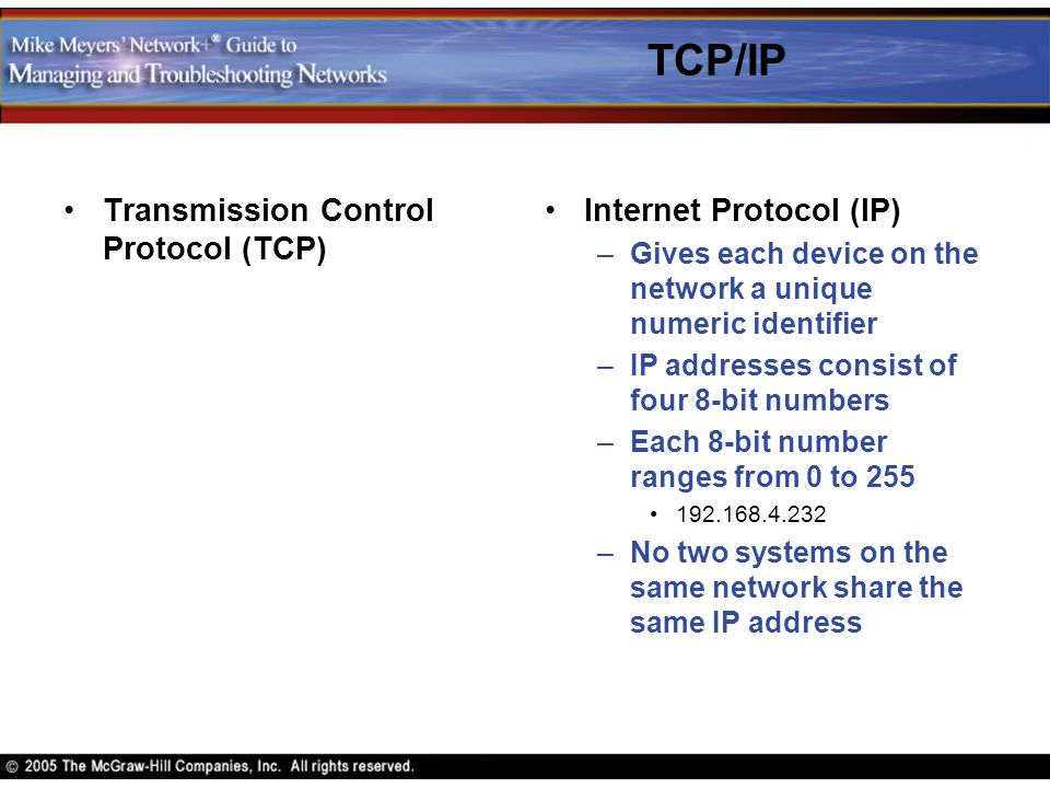 TCP/IP Transmission Control Protocol (TCP) Internet Protocol (IP)