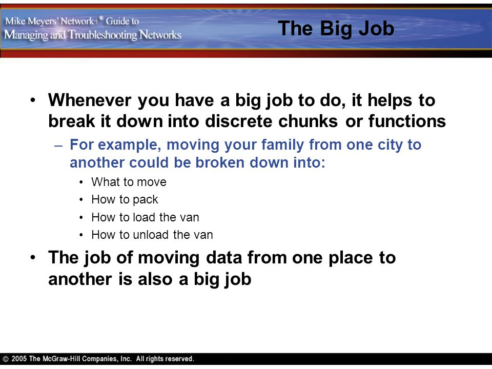 The Big Job Whenever you have a big job to do, it helps to break it down into discrete chunks or functions.