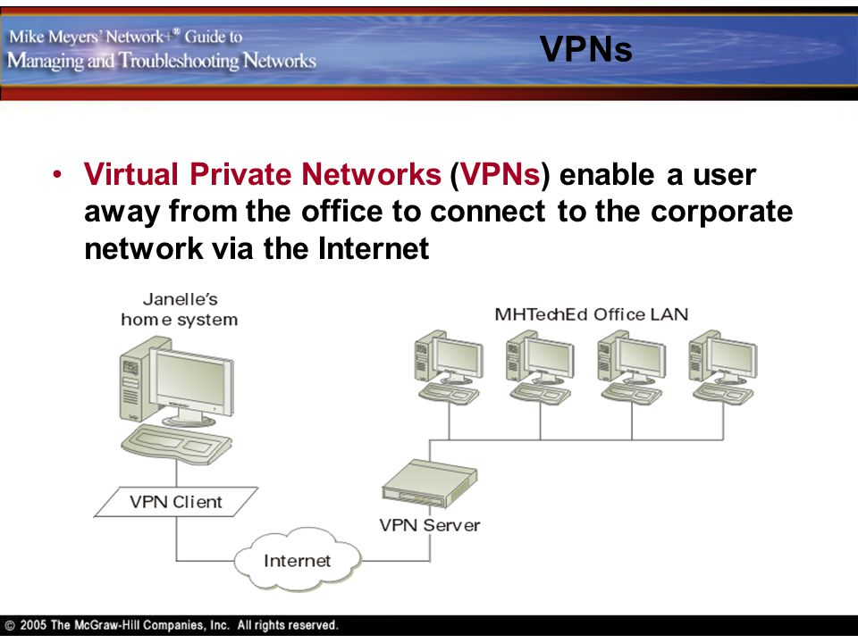 VPNs Virtual Private Networks (VPNs) enable a user away from the office to connect to the corporate network via the Internet.