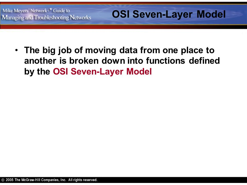 OSI Seven-Layer Model The big job of moving data from one place to another is broken down into functions defined by the OSI Seven-Layer Model.