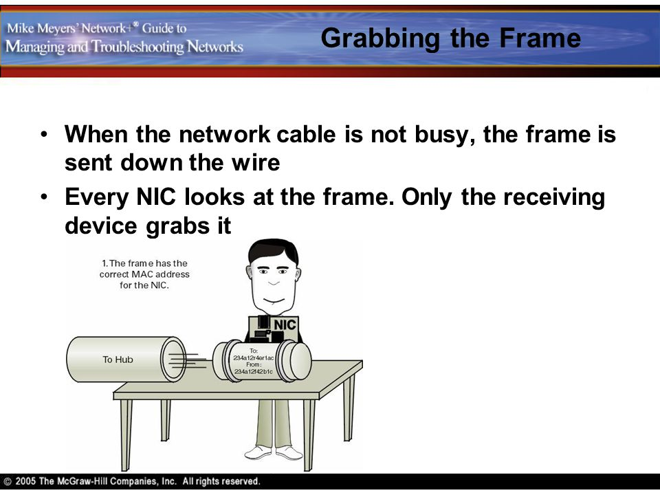 Grabbing the Frame When the network cable is not busy, the frame is sent down the wire.