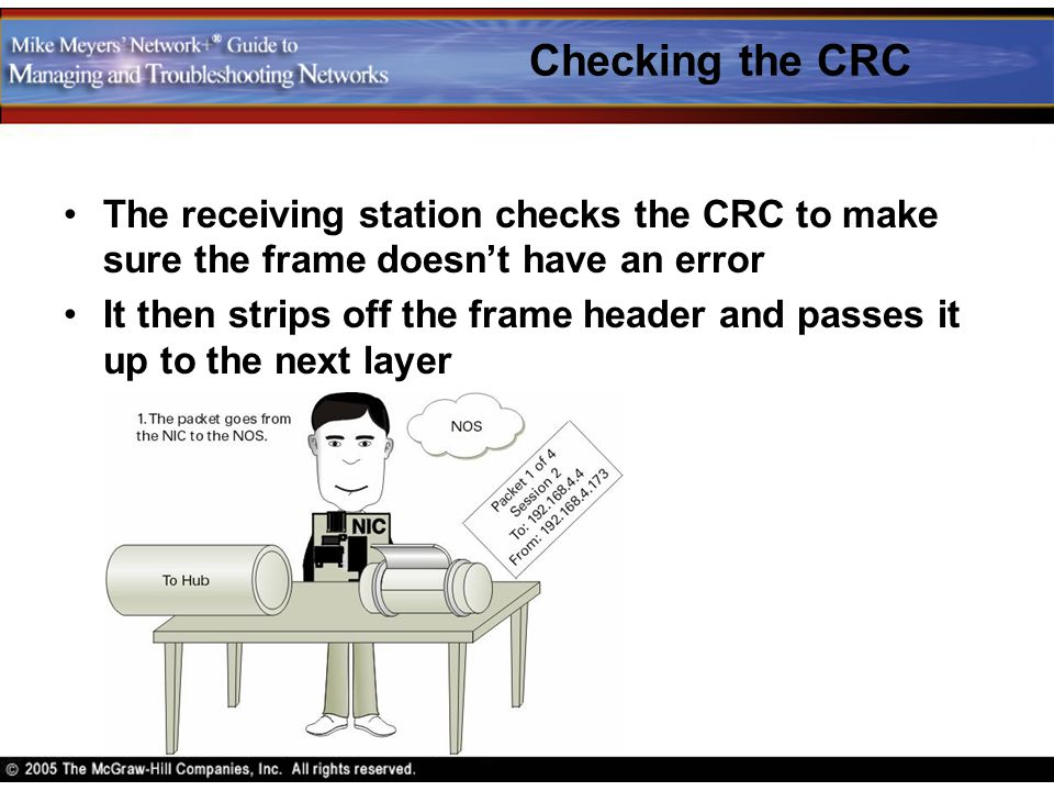 Checking the CRC The receiving station checks the CRC to make sure the frame doesn't have an error.