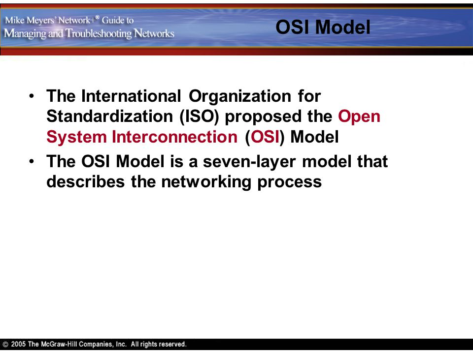 OSI Model The International Organization for Standardization (ISO) proposed the Open System Interconnection (OSI) Model.