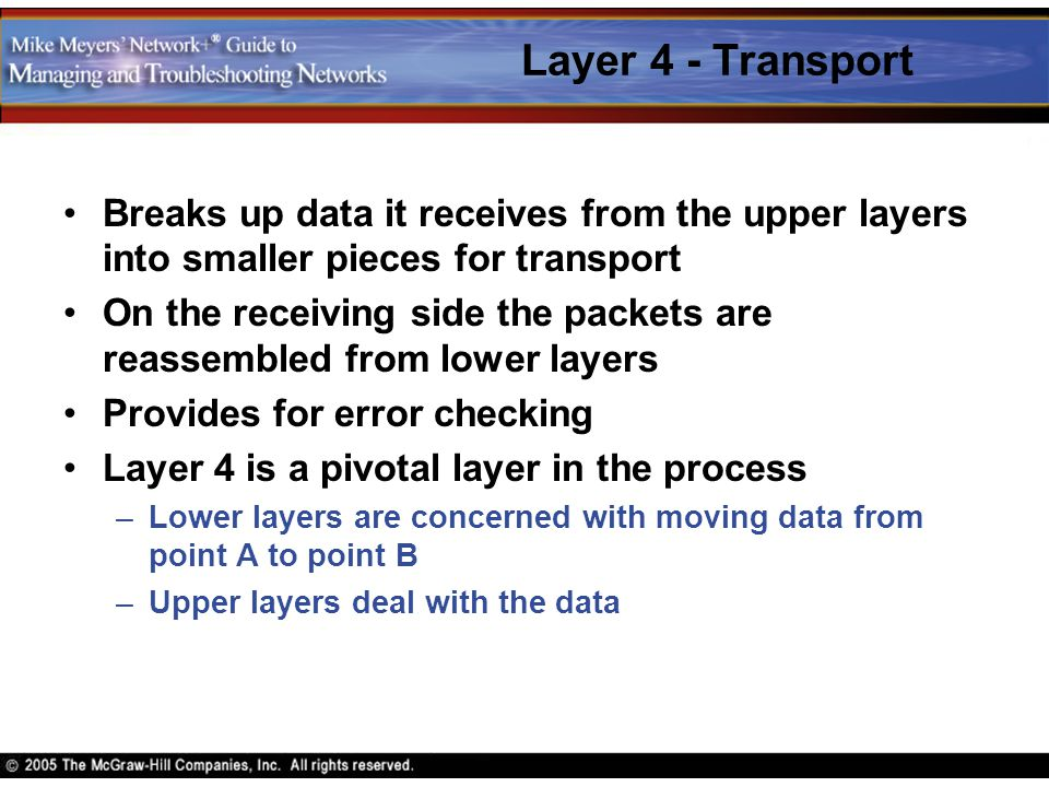Layer 4 - Transport Breaks up data it receives from the upper layers into smaller pieces for transport.