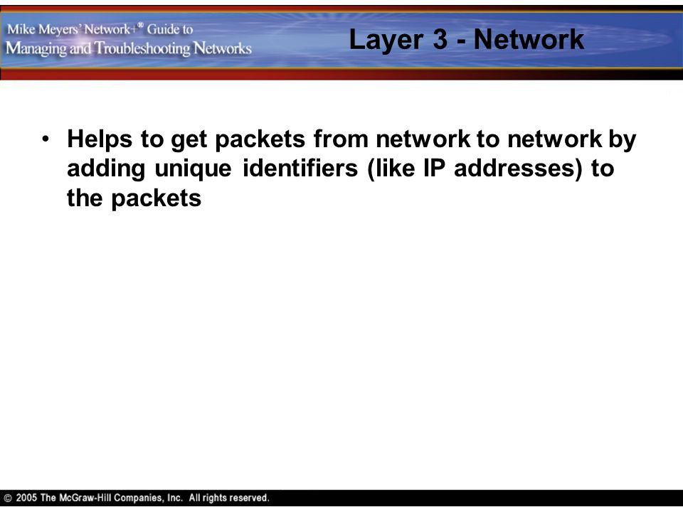 Layer 3 - Network Helps to get packets from network to network by adding unique identifiers (like IP addresses) to the packets.