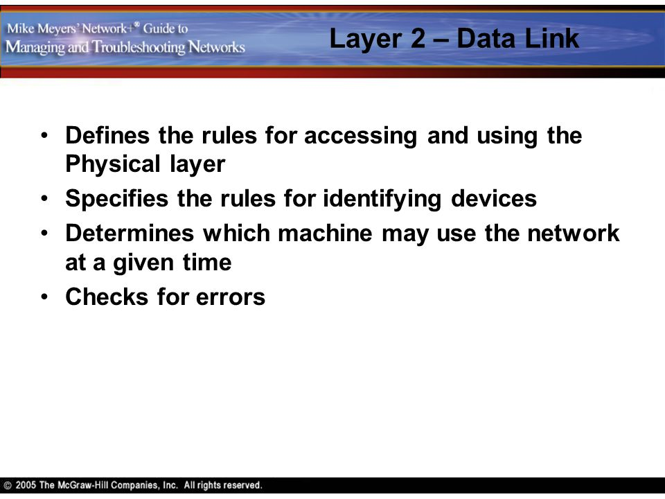 Layer 2 – Data Link Defines the rules for accessing and using the Physical layer. Specifies the rules for identifying devices.