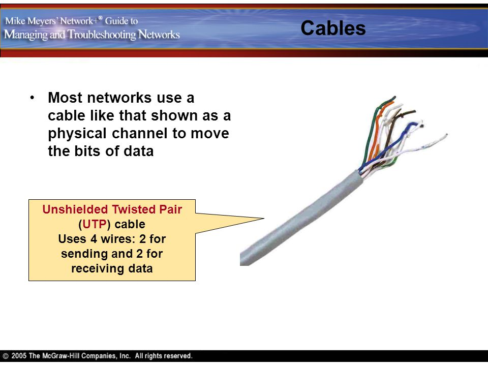 Cables Most networks use a cable like that shown as a physical channel to move the bits of data. Unshielded Twisted Pair (UTP) cable.
