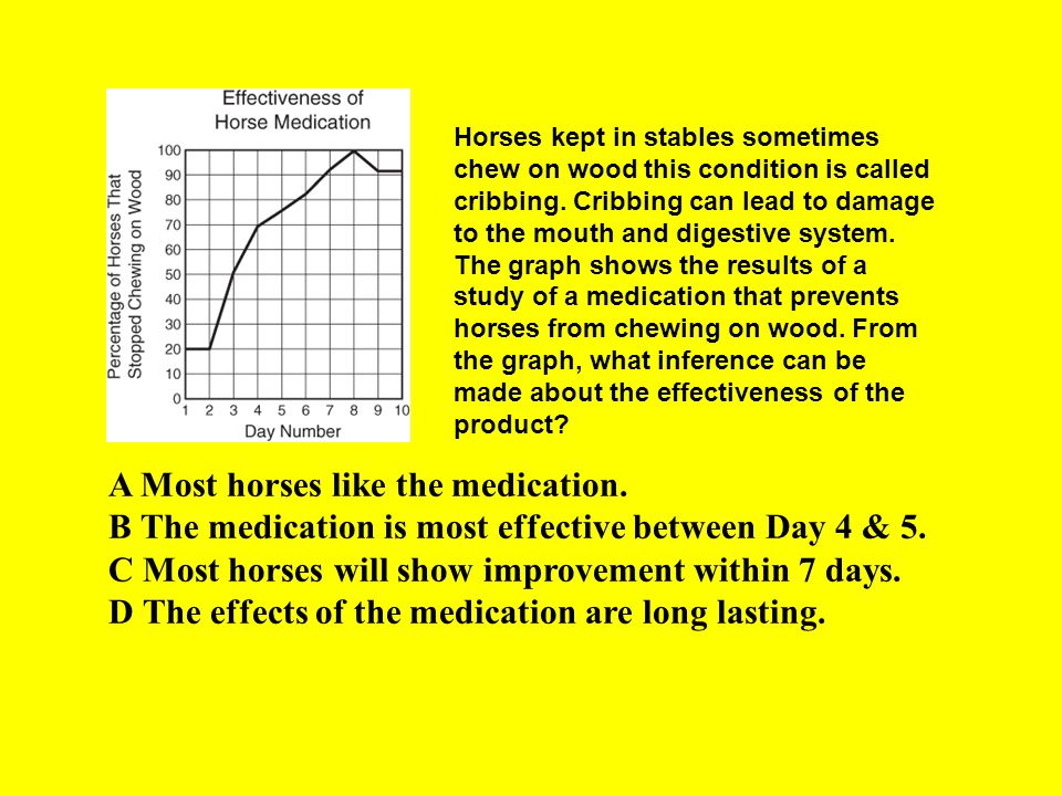 A Most horses like the medication.