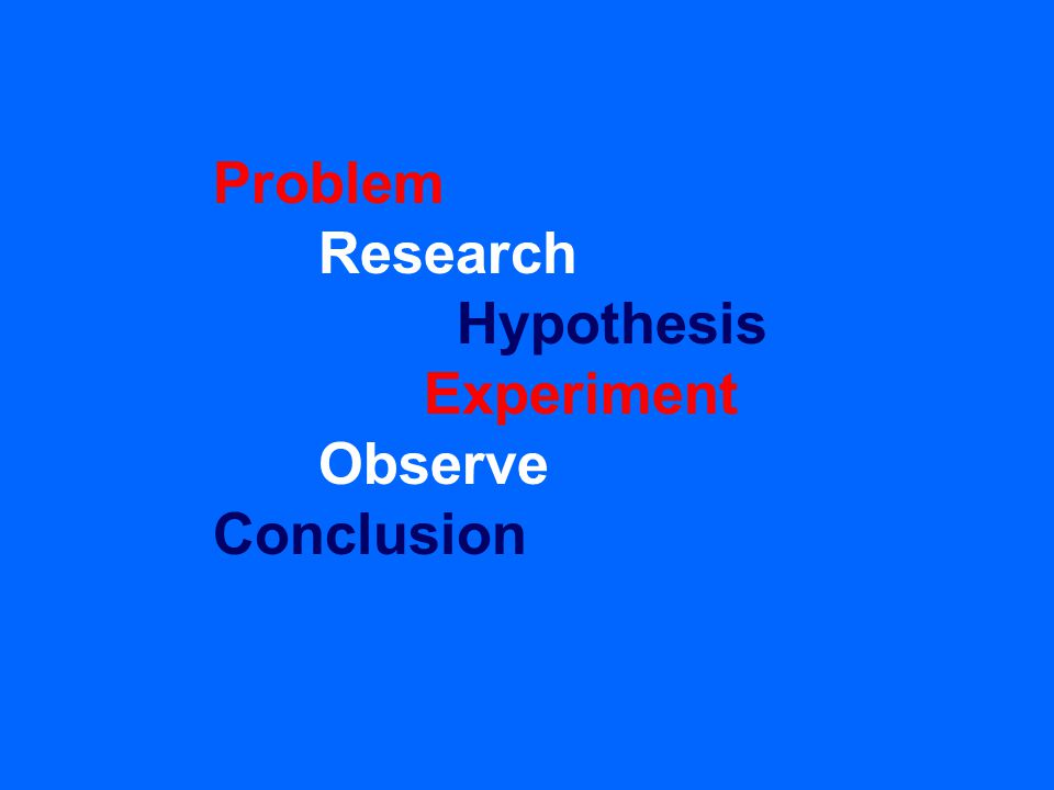 Problem Research Hypothesis Experiment Observe Conclusion
