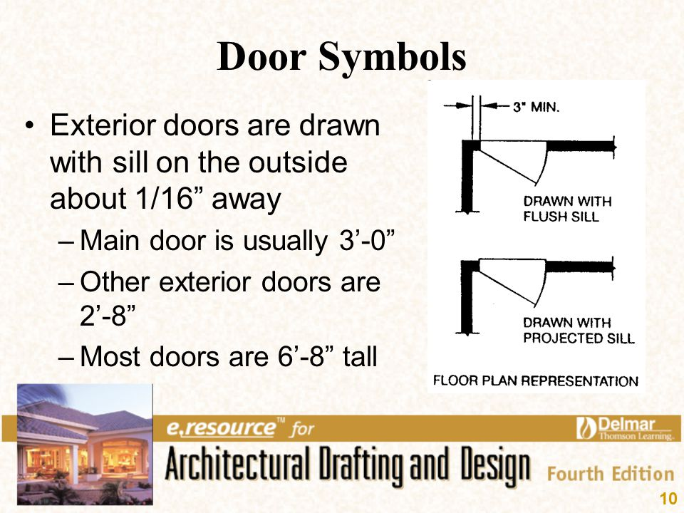 Door Symbols Exterior doors are drawn with sill on the outside about 1/16 away. Main door is usually 3'-0