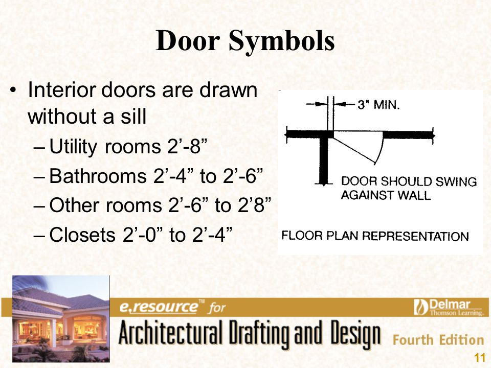 Door Symbols Interior doors are drawn without a sill