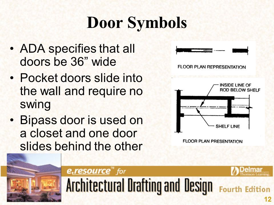 Door Symbols ADA specifies that all doors be 36 wide