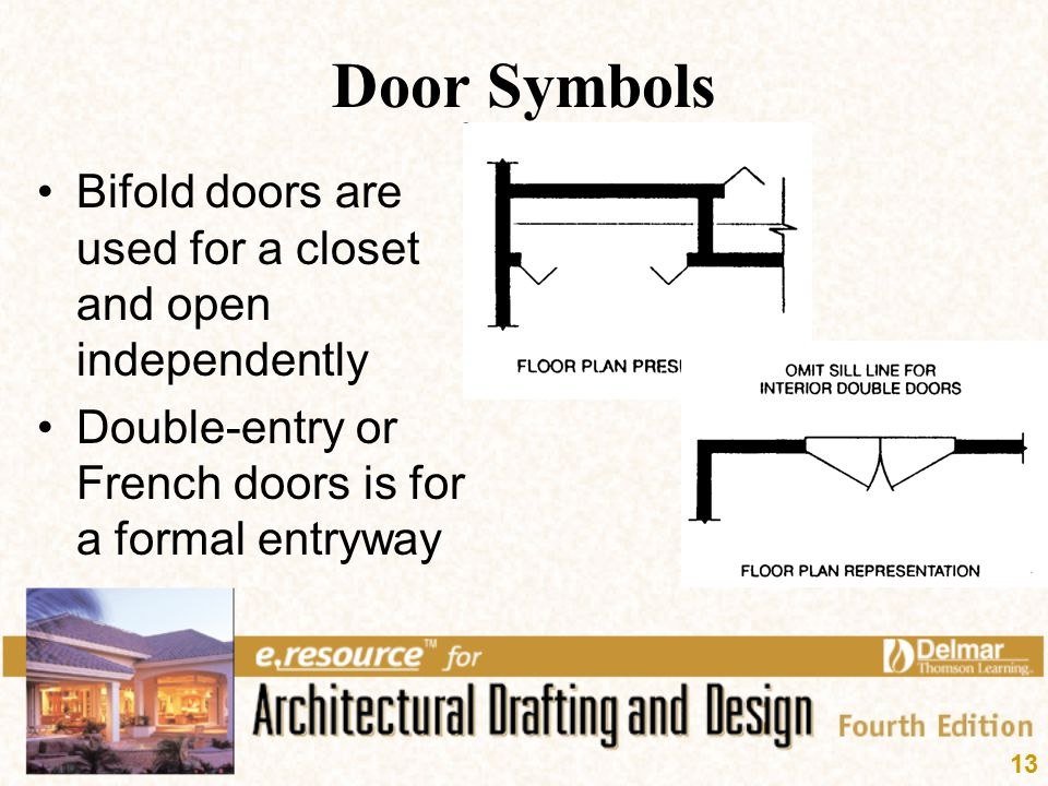 Door Symbols Bifold Doors Are Used For A Closet And Open Independently