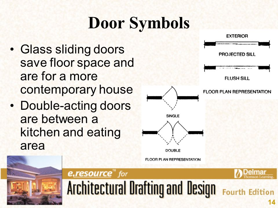 Door Symbols Glass sliding doors save floor space and are for a more contemporary house.