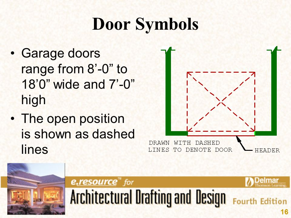 Door Symbols Garage doors range from 8'-0 to 18'0 wide and 7'-0 high.