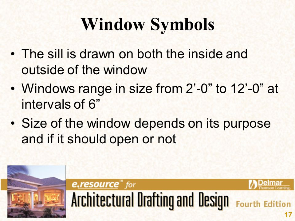 Window Symbols The sill is drawn on both the inside and outside of the window. Windows range in size from 2'-0 to 12'-0 at intervals of 6