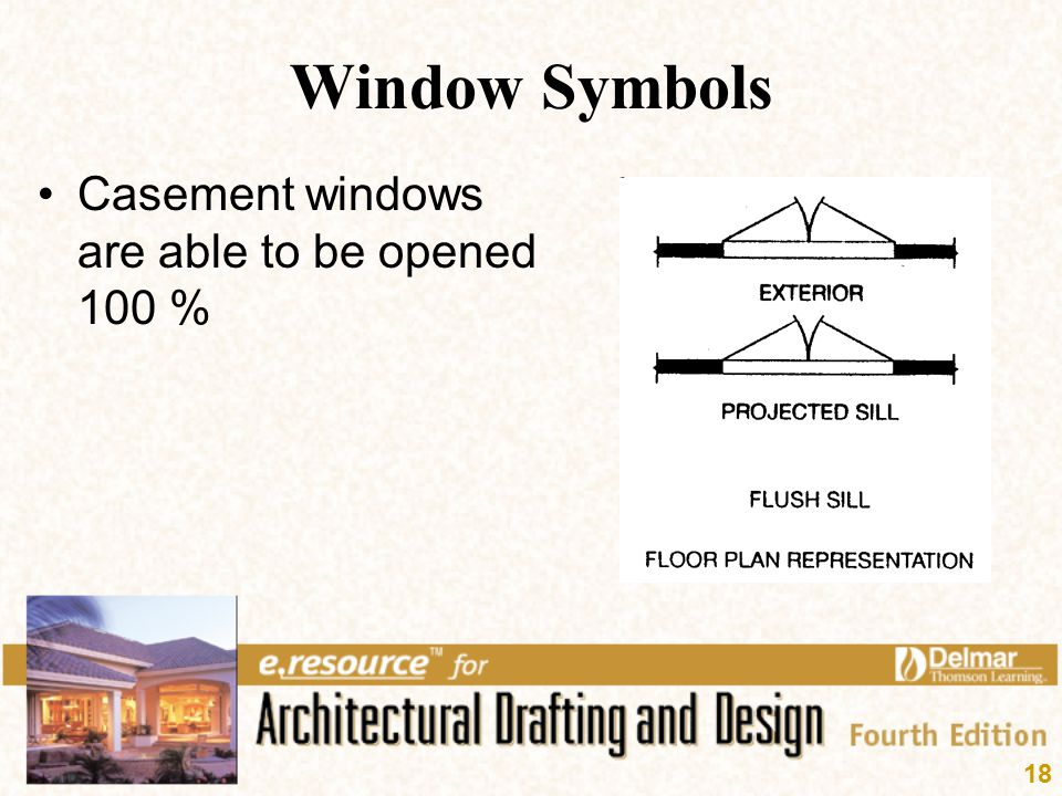 Window Symbols Casement windows are able to be opened 100 %