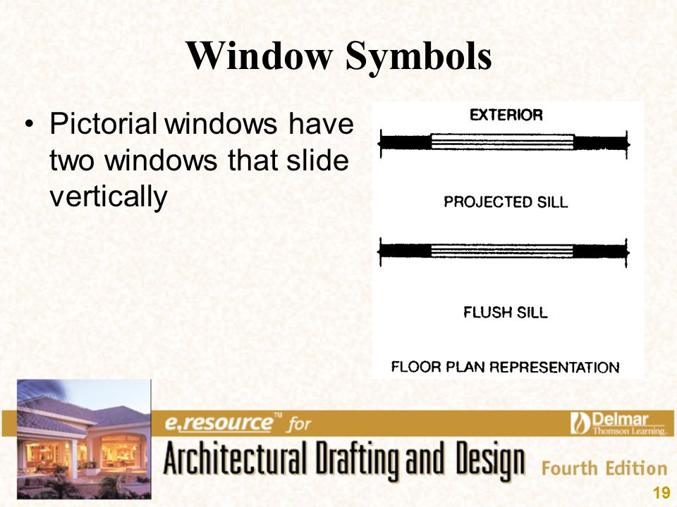 Window Symbols Pictorial windows have two windows that slide vertically