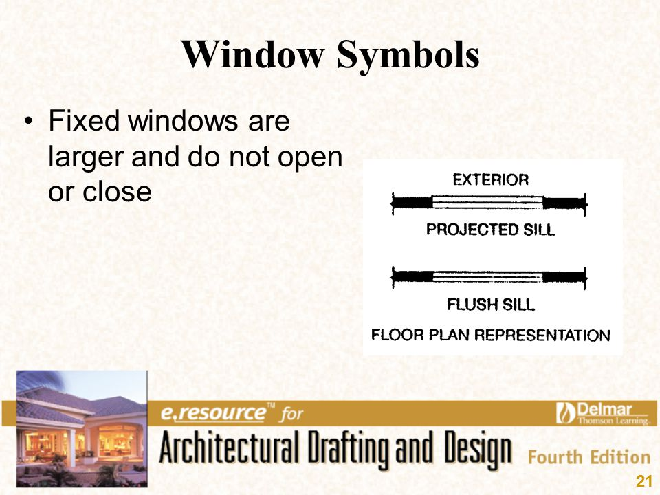 Window Symbols Fixed windows are larger and do not open or close