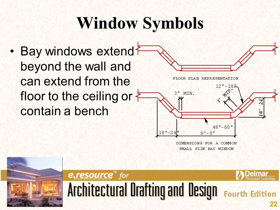 Window Symbols Bay windows extend beyond the wall and can extend from the floor to the ceiling or contain a bench.