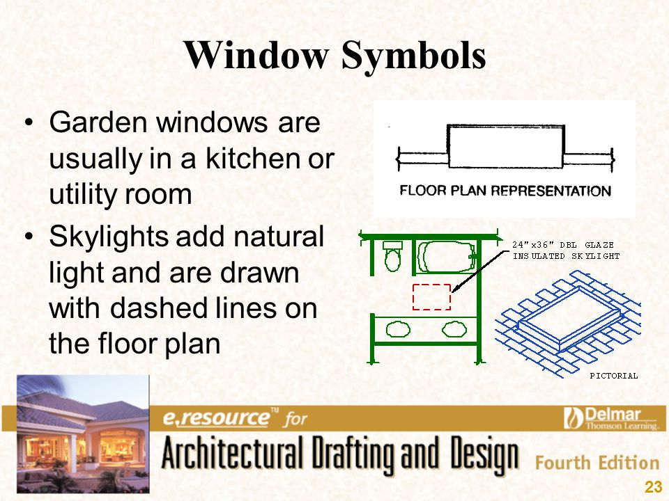 Window Symbols Garden windows are usually in a kitchen or utility room