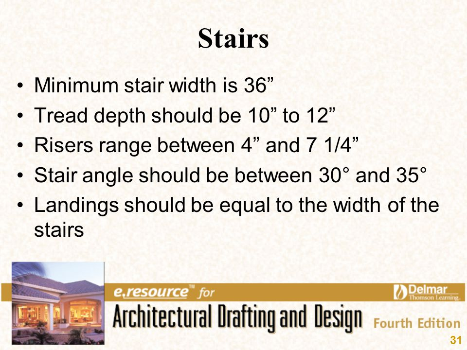 Stairs Minimum stair width is 36 Tread depth should be 10 to 12