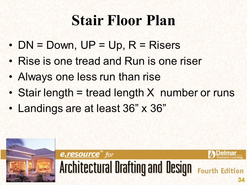 Stair Floor Plan DN = Down, UP = Up, R = Risers
