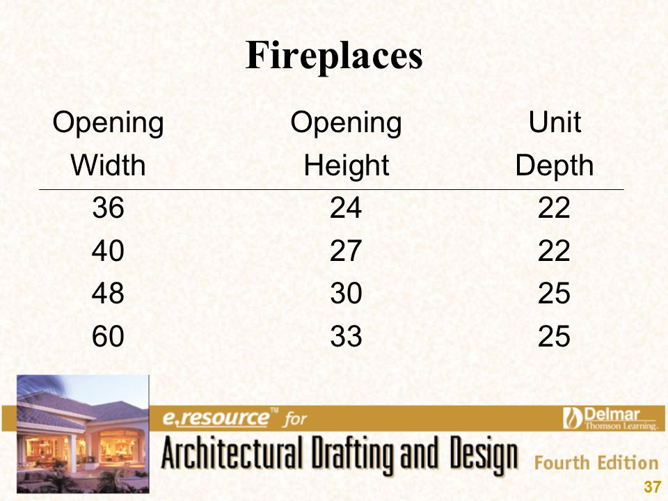 Fireplaces Opening Opening Unit Width Height Depth 36 24 22 40 27 22