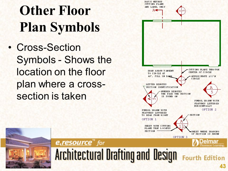 Other Floor Plan Symbols