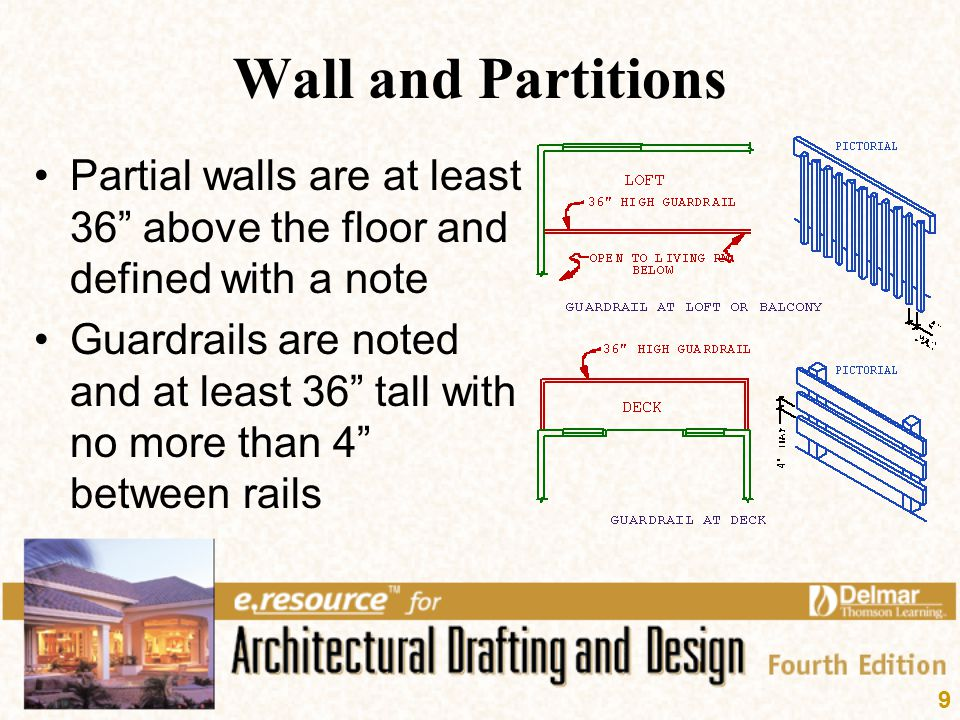 Wall and Partitions Partial walls are at least 36 above the floor and defined with a note.