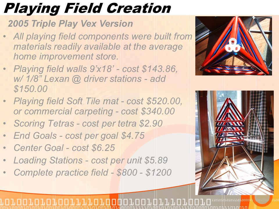 Playing Field Creation