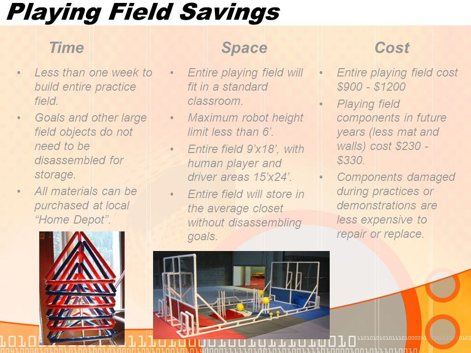 Playing Field Savings Time Space Cost