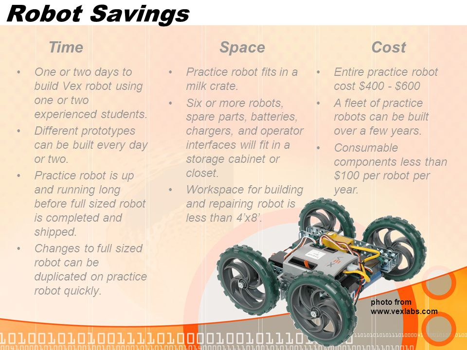 Robot Savings Time Space Cost