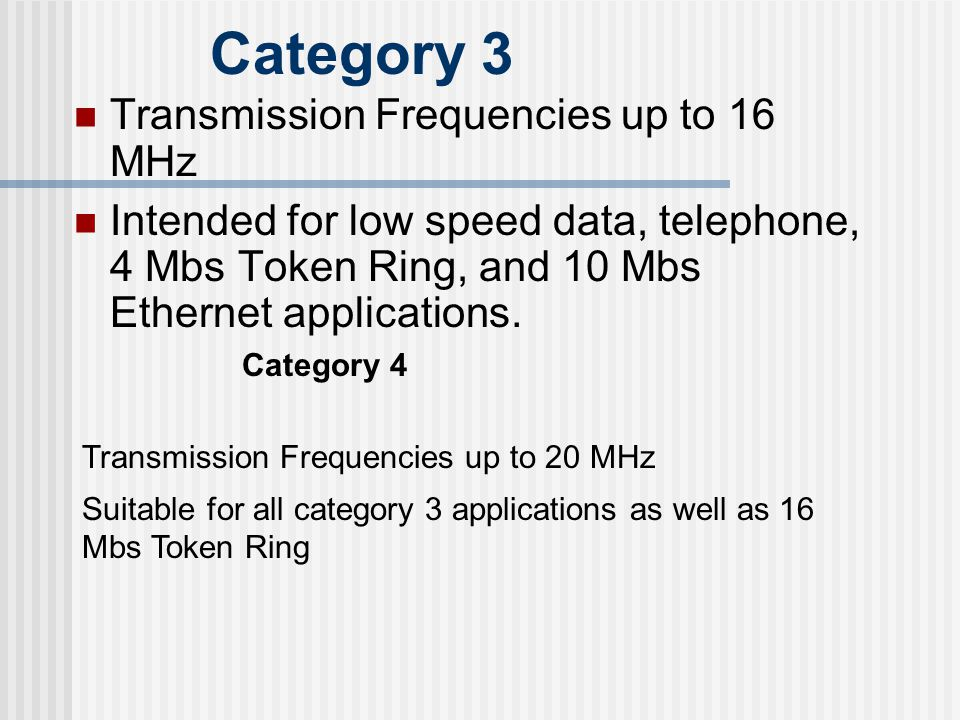 Category 3 Transmission Frequencies up to 16 MHz