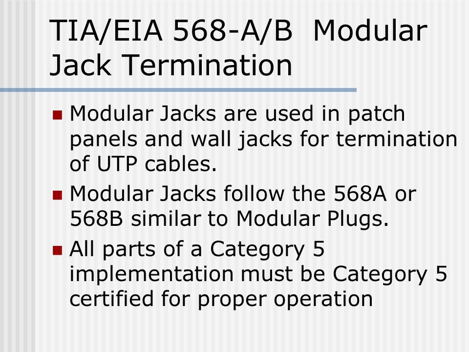 TIA/EIA 568-A/B Modular Jack Termination