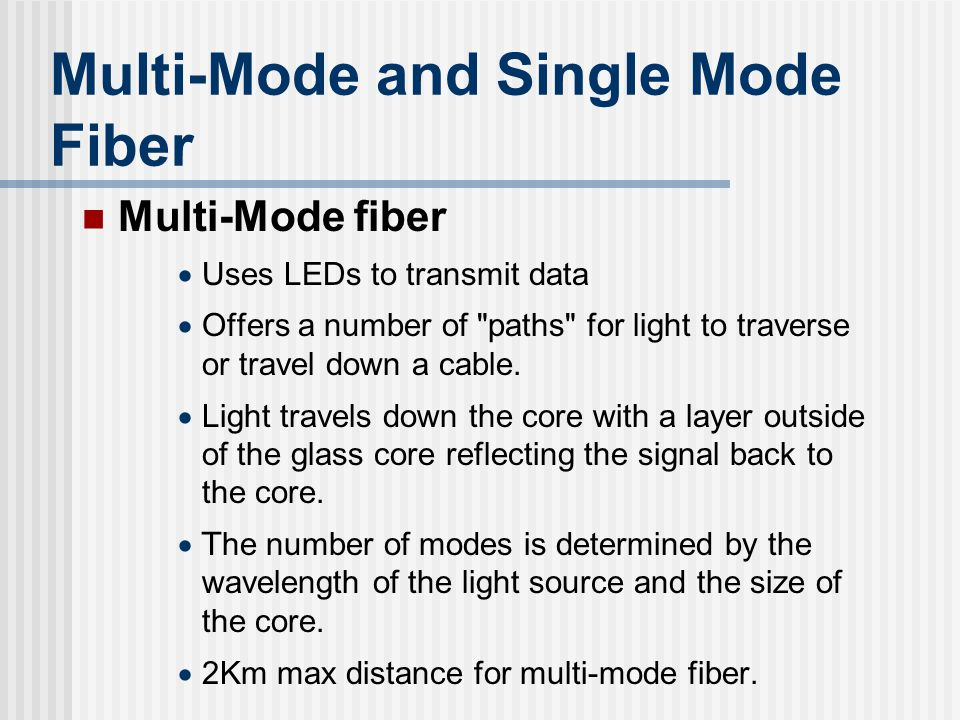 Multi-Mode and Single Mode Fiber