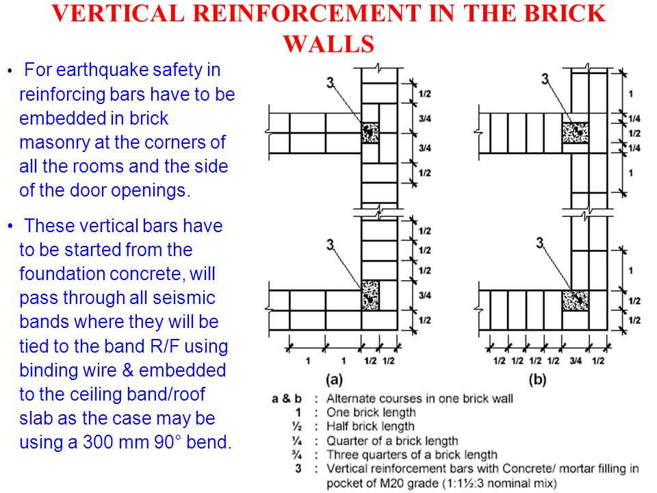 VERTICAL REINFORCEMENT IN THE BRICK WALLS