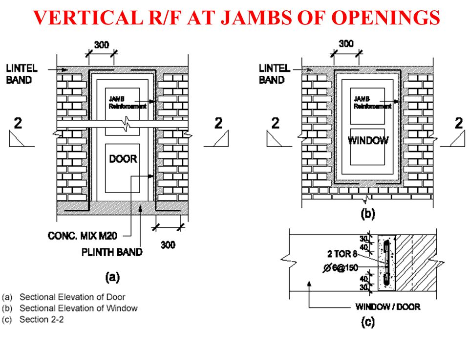 VERTICAL R/F AT JAMBS OF OPENINGS